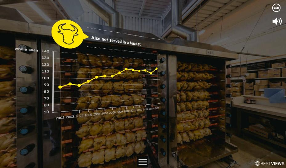 Transparente Grafiken integriert im 360° Rundgang